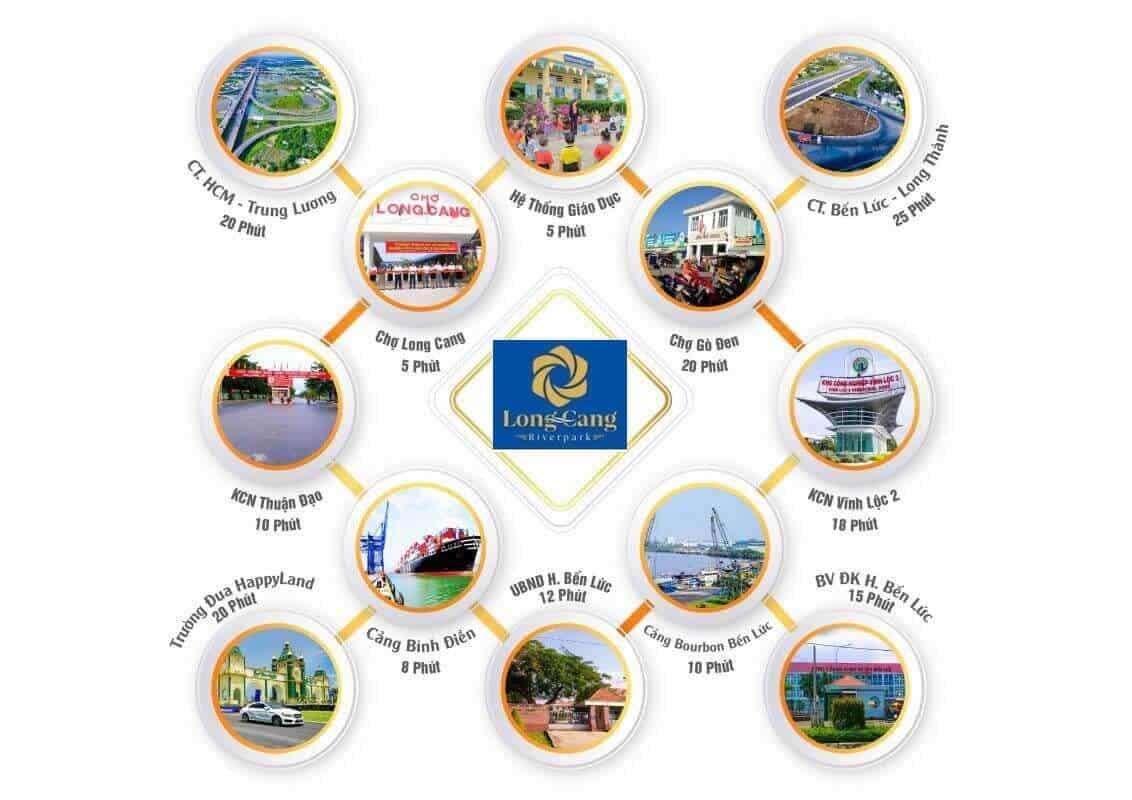 Khả Năng kết nối Ngoại Khu Long Cang RiverPark